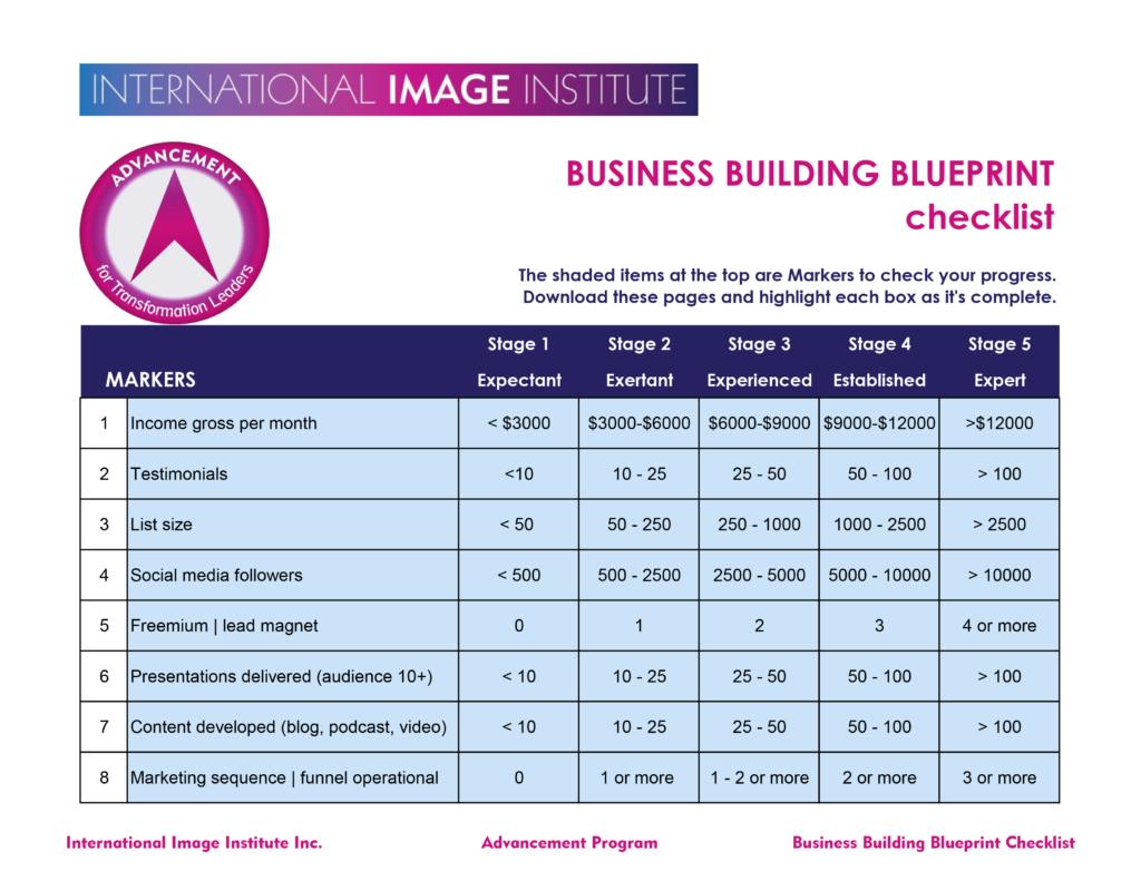 Business Building Blueprint